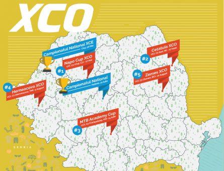 Harta-XCO